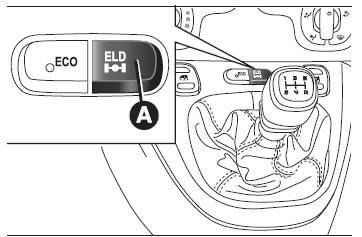 Fiat Panda: Sistema ELD (Electronic Locking Differential