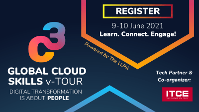 C3 Clobal Skills Event June 2021 Blog Article