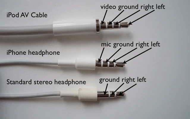 Headphone Aug Jack Wiring Diagram Get Free Image About Wiring