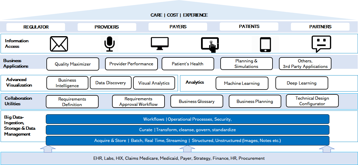 ITC Infotech's Intelligent Planning for Resilience
