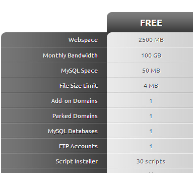 free hosting provider