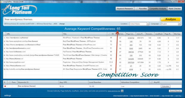 Affordable Search Engine Optimization tool long tail pro keyword competition