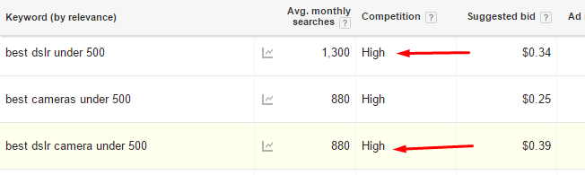 youtube keyword research guide
