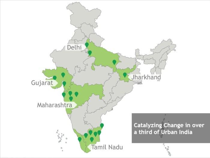 ITDP in India