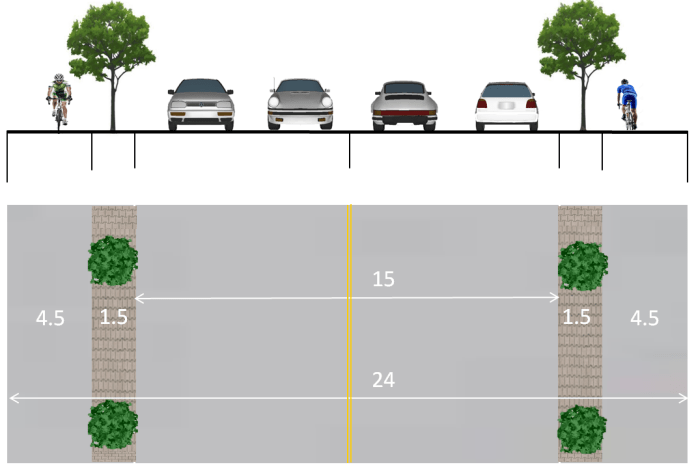 Fig. 2a After street redesign- Dongsheng Street
