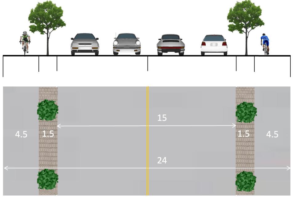 Fig. 2a After street redesign- Dongsheng Street