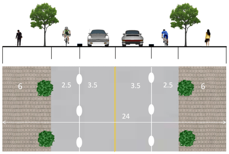 Fig. 2c After street redesign- Dongsheng Street