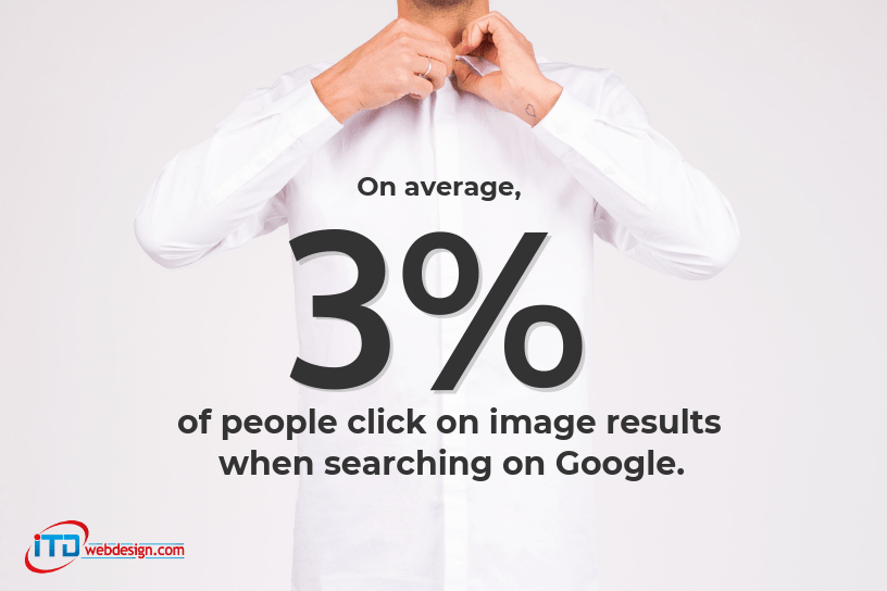 SEO Best Practices image search stats