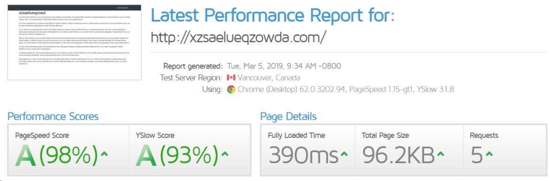 html website speed test