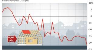 [부동산] 리얼터 인덱스로 보는 10월의 미국 부동산 현황