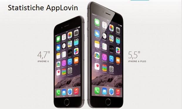 iPhone-6-e-6-Plus-le-cose-da-sapere-620x372