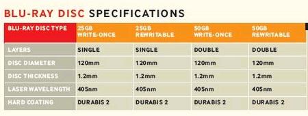 TDK Blu-Ray Media Spec.