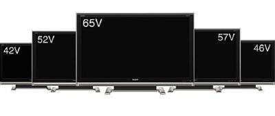 Sharp AQUOS R Series Full HDTVs
