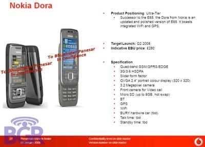 Nokia Dora Smartphone
