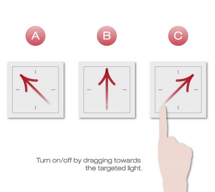 touchpad-light-switch-concept-2.jpg