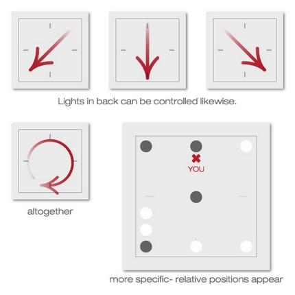 touchpad-light-switch-concept-3.jpg
