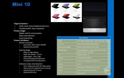 Dell Inspiron Mini 10 is coming