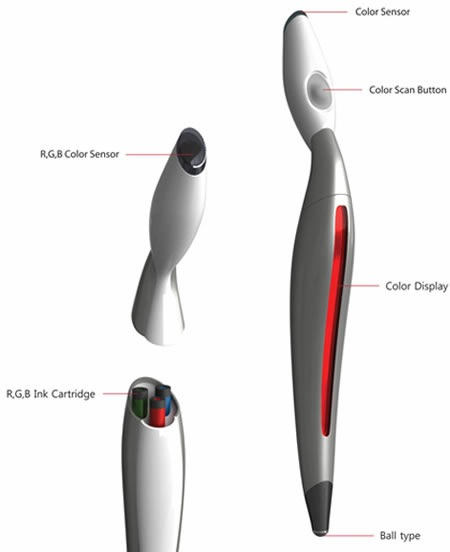 Color Picker Pen Concept inside
