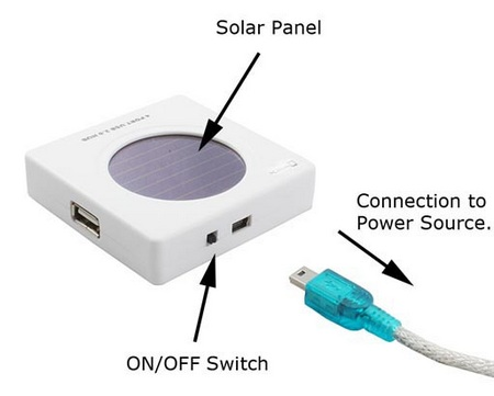 Hybrid Solar Charger is also a 4-port USB Hub