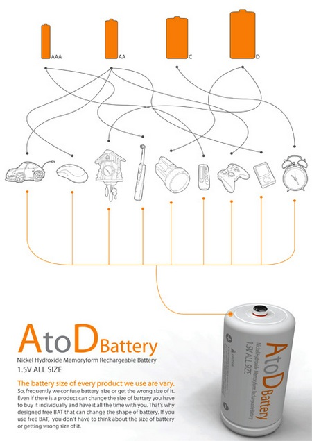 AtoD Rechargeable Battery fits all slots