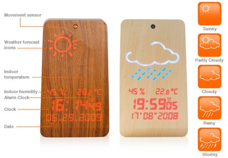 Firebox WoodStation Wooden Weather Station details
