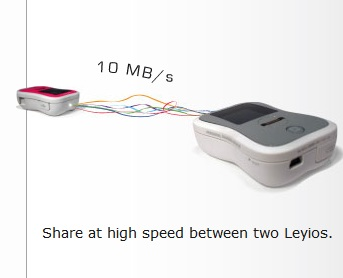 Leyio Personal Sharing Device share