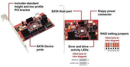 Addonics 5-port HPM XA system version