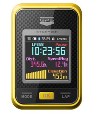 CuuB PocketGPS S1 GPS Device