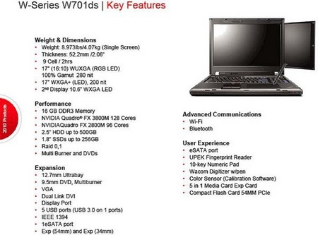 Lenovo ThinkPad W701 and W701ds Notebooks