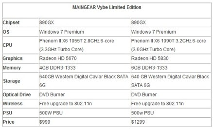MainGear Vybe Limited Edition Gaming PC with AMD Phenom II X6 details