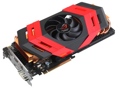 Asus ROG ARES - World's Fastest Single Graphics Card