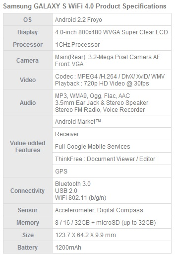 Samsung Galaxy S WiFi 4.0 Android PMP Specs