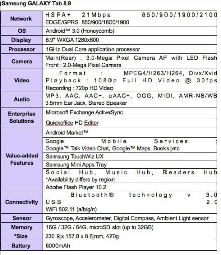 Samsung Galaxy Tab 8.9 Specs