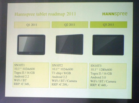 Hannspree SN10T1, SN10T2 and SN10T3 Android Tablets