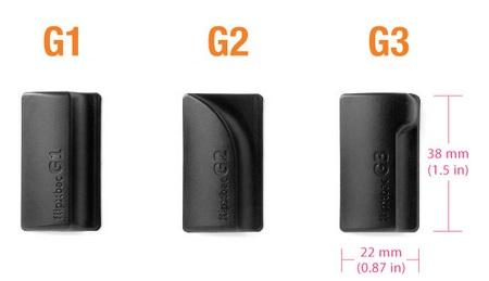 Flipbac Camera Grips models