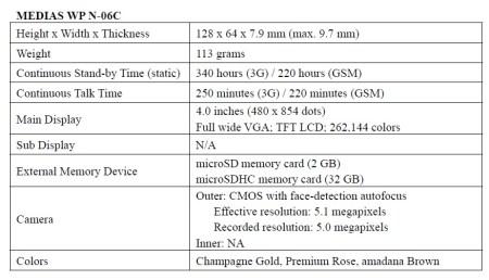 NTT DoCoMo NEC MEDIAS WP N-06C Ultra Slim Waterproof Android Smartphone specs