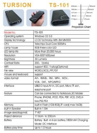 Tursion TS-101 Pico Projector running Windows CE 5.0 specs