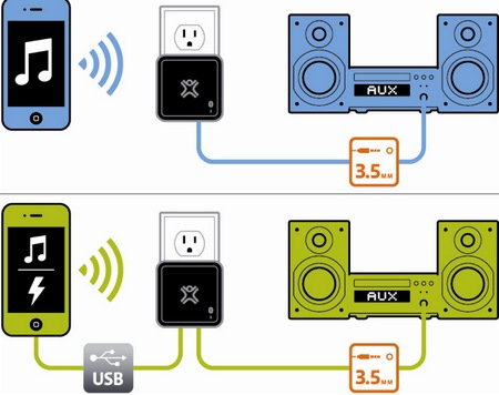 XtremeMac InCharge Home BT charger bluetooth audio diagram