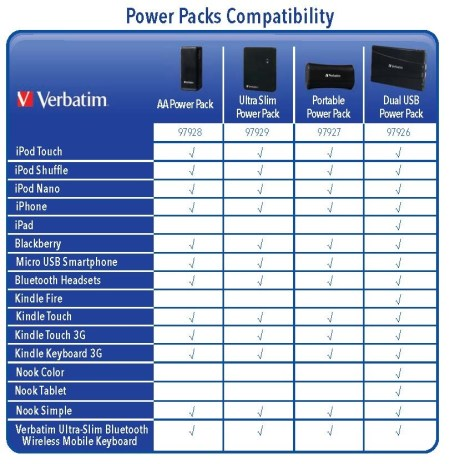 Verbatim Power Pack Compatibility