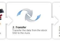 OWC Mercury Aura Pro + Envoy SSD Upgrade Kit for MacBook Air details