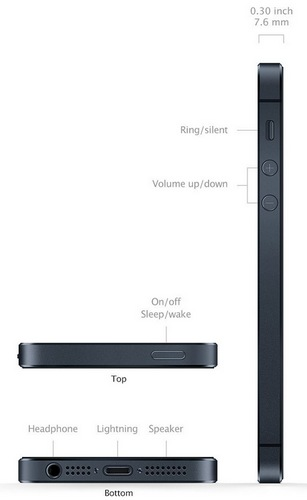 Apple iPhone 5 details