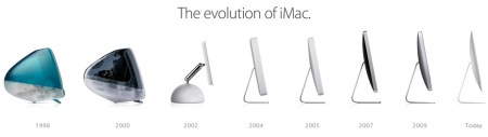 Apple iMac 2012 evolution
