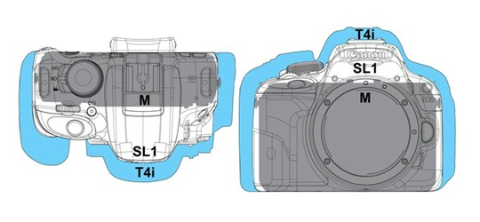 Canon EOS Rebel SL1 is the World's Smallest and Lightest DSLR size compare