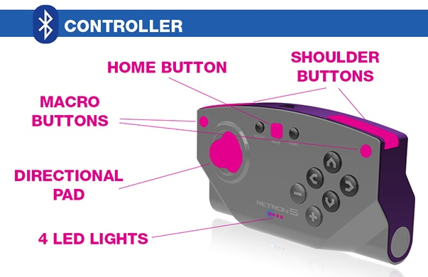 Hyperkin RetroN 5 lets you play NES, SNES, GENESIS, GameBoy and FAMICOM games controller