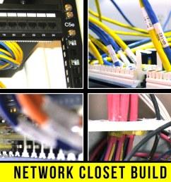 network wiring closet diagram wiring diagram blogs structured wiring diagrams labeled wiring closet simple wiring schema [ 1920 x 1080 Pixel ]