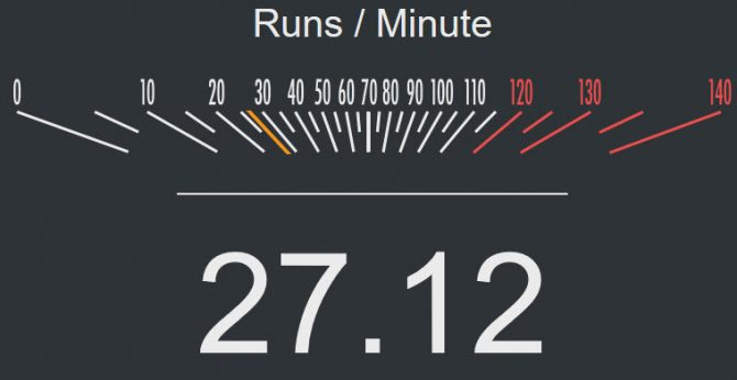 Firefox 57 Speed Test Score