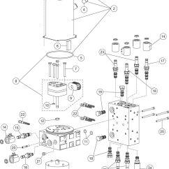Hydraulic Ram Diagram Polaris Wiring Sportsman 500 Fisher Xls Hydraulics Shop Iteparts