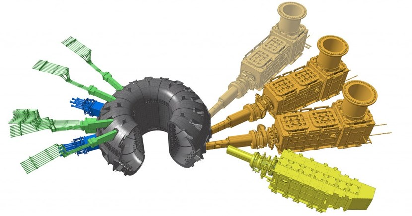 The largest fusion device ever to be built looks like a mere appendage to the much larger neutral beam system whose injectors are sized like steam locomotives. In yellow, the diagnostics neutral beam; in light brown a third possible heating neutral beam. The green and blue structures to the right belong to the other auxiliary heating systems, the electron cyclotron resonance heating (ECRH) and ion cyclotron resonance heating (ICRH). (Click to view larger version...)
