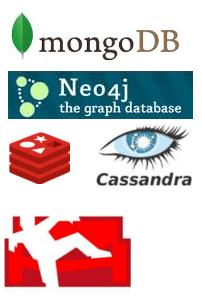 Bibliografia NoSQL comentada 1