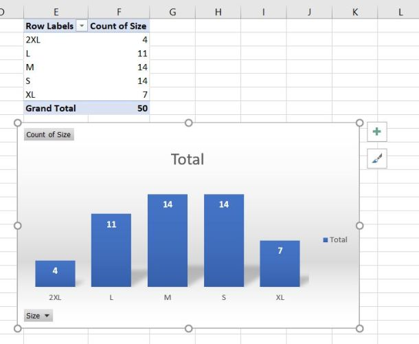 Pivot Table with Chart